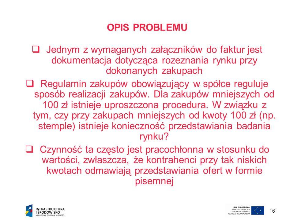 OPIS PROBLEMU Jednym z wymaganych załączników do faktur jest dokumentacja dotycząca rozeznania rynku przy dokonanych zakupach.