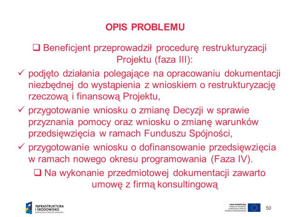 OPIS PROBLEMU Beneficjent przeprowadził procedurę restrukturyzacji Projektu (faza III):