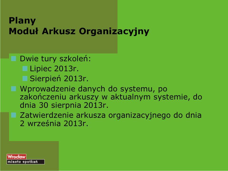 Plany Moduł Arkusz Organizacyjny