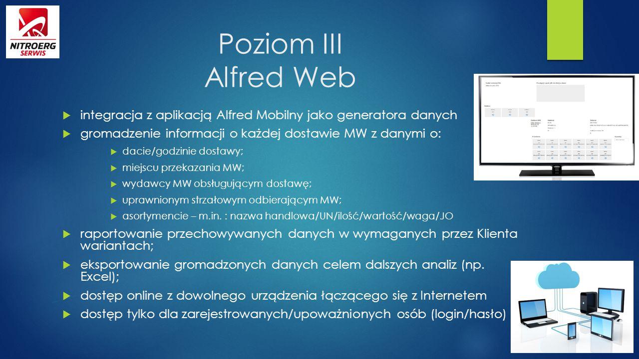 Poziom III Alfred Web integracja z aplikacją Alfred Mobilny jako generatora danych. gromadzenie informacji o każdej dostawie MW z danymi o: