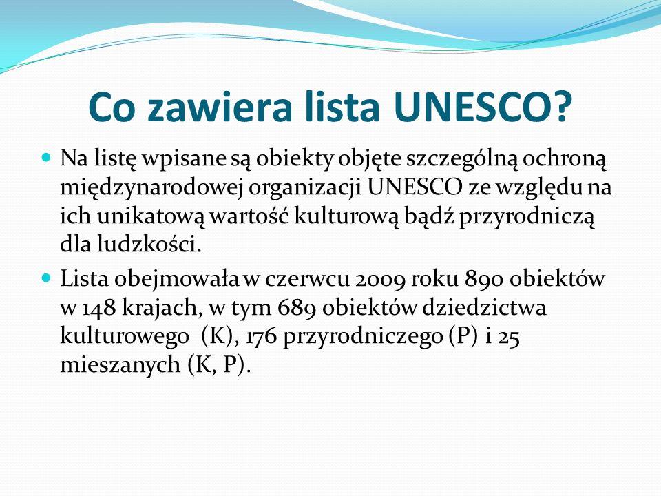 Co zawiera lista UNESCO