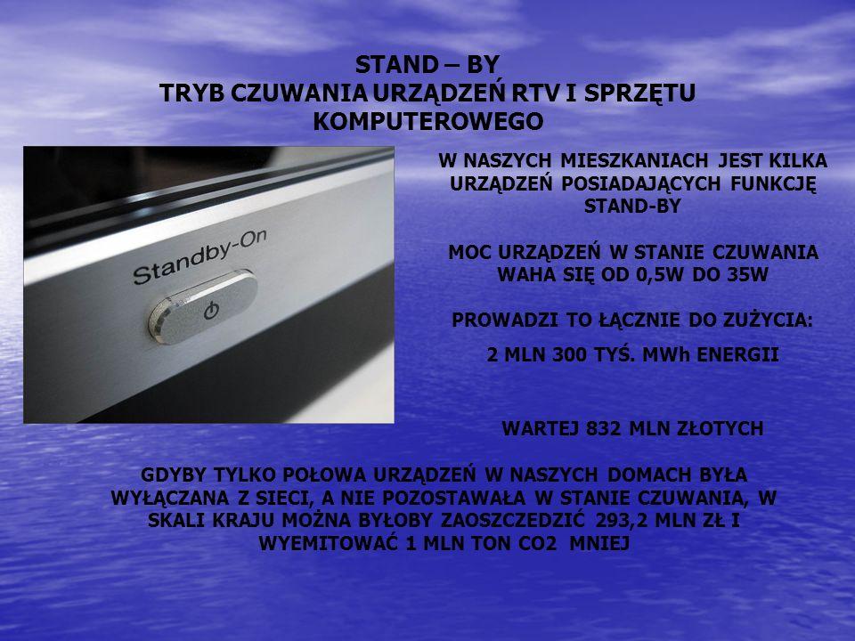 STAND – BY TRYB CZUWANIA URZĄDZEŃ RTV I SPRZĘTU KOMPUTEROWEGO