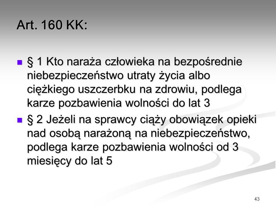 Art. 160 KK: