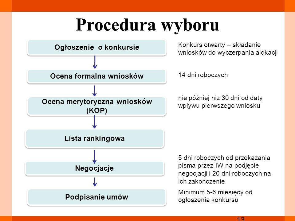 Procedura wyboru Ogłoszenie o konkursie Ocena formalna wniosków