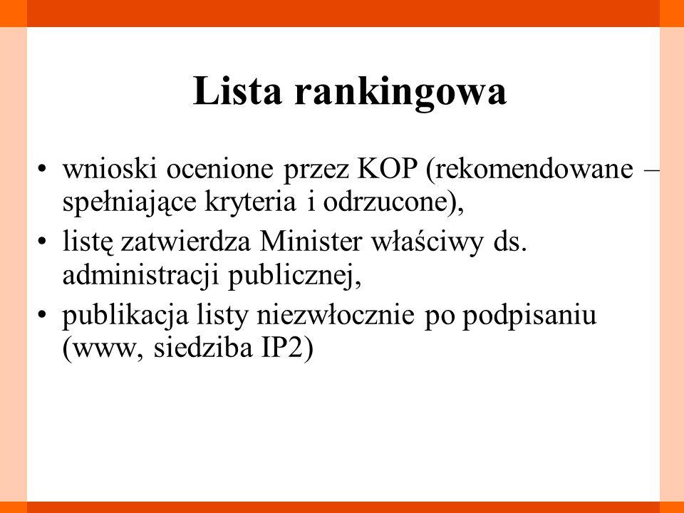 Lista rankingowa wnioski ocenione przez KOP (rekomendowane – spełniające kryteria i odrzucone),