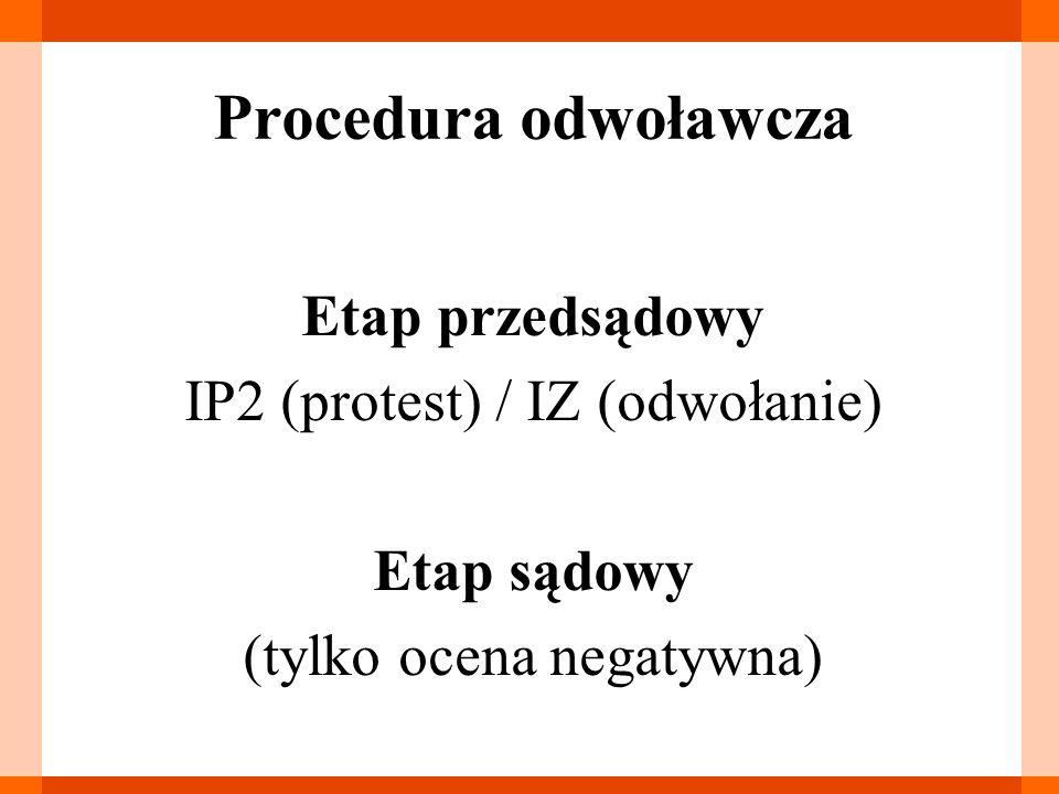 Procedura odwoławcza Etap przedsądowy IP2 (protest) / IZ (odwołanie)