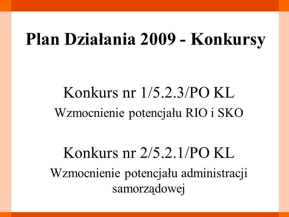 Plan Działania 2009 - Konkursy