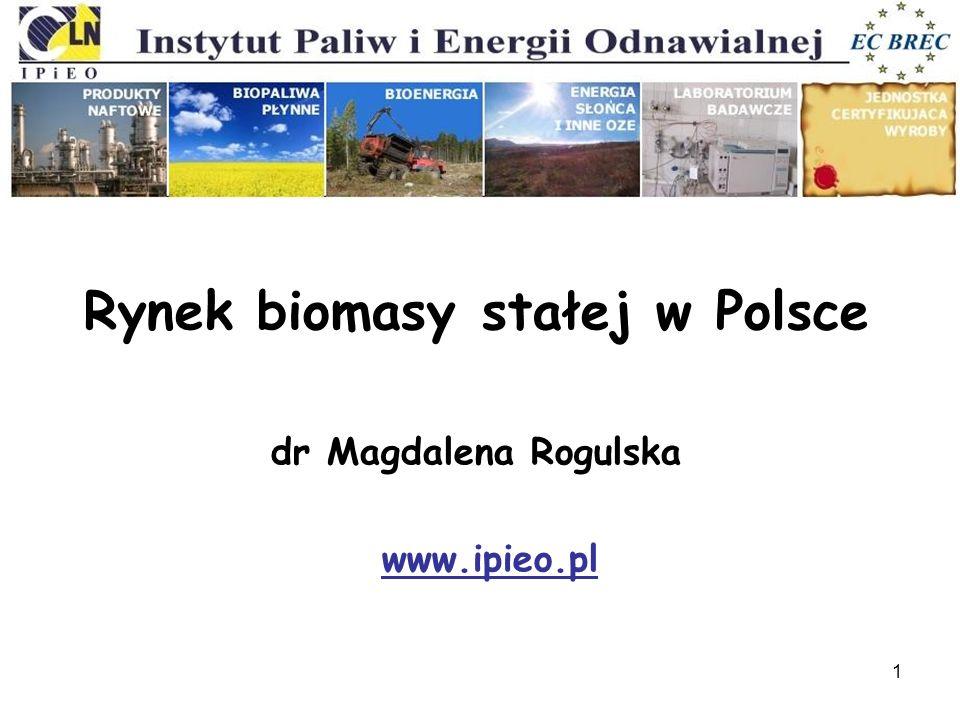 Rynek biomasy stałej w Polsce