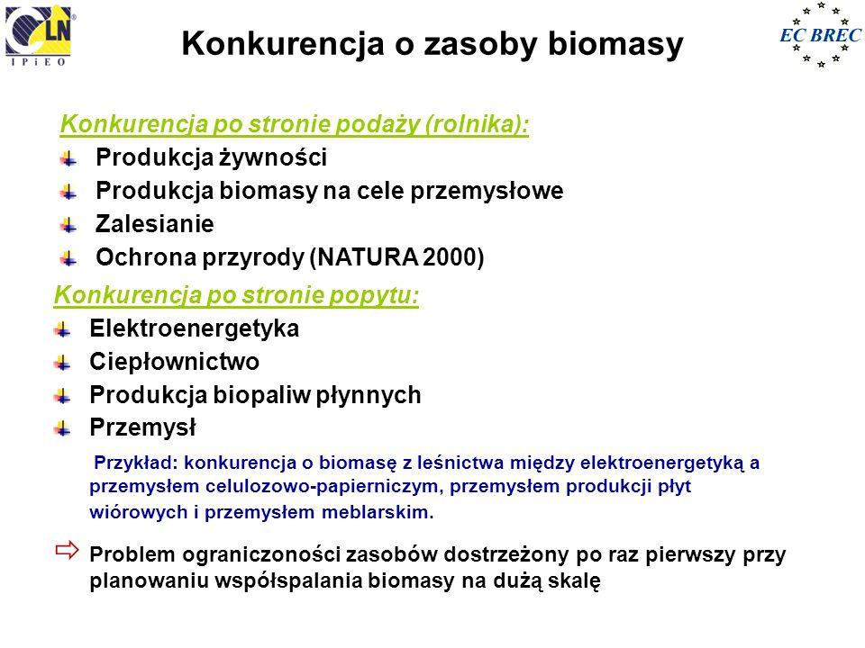 Konkurencja o zasoby biomasy