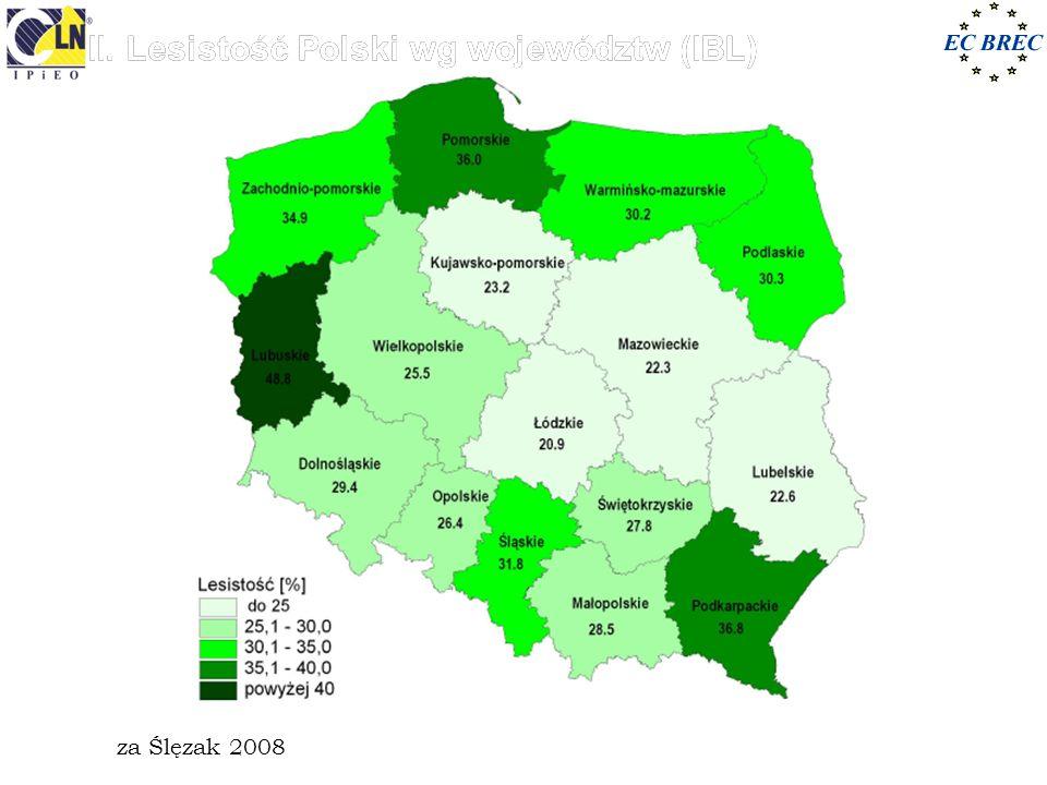 II. Lesistość Polski wg województw (IBL)