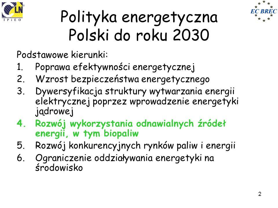 Polityka energetyczna Polski do roku 2030