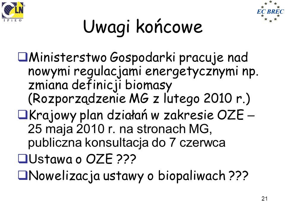 Uwagi końcoweMinisterstwo Gospodarki pracuje nad nowymi regulacjami energetycznymi np. zmiana definicji biomasy (Rozporządzenie MG z lutego 2010 r.)