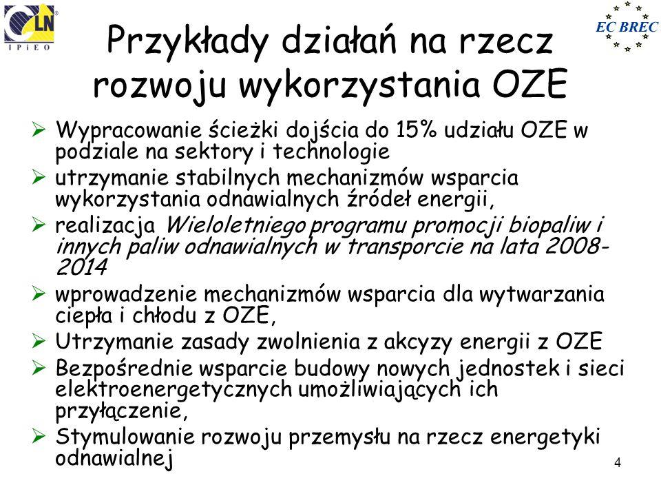 Przykłady działań na rzecz rozwoju wykorzystania OZE