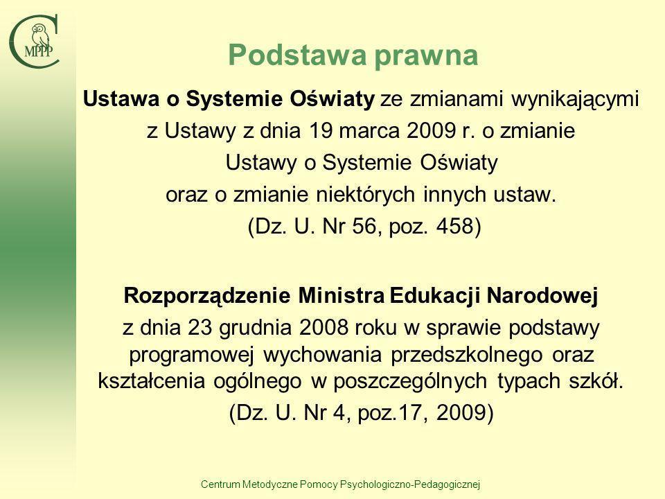 Podstawa prawna Ustawa o Systemie Oświaty ze zmianami wynikającymi