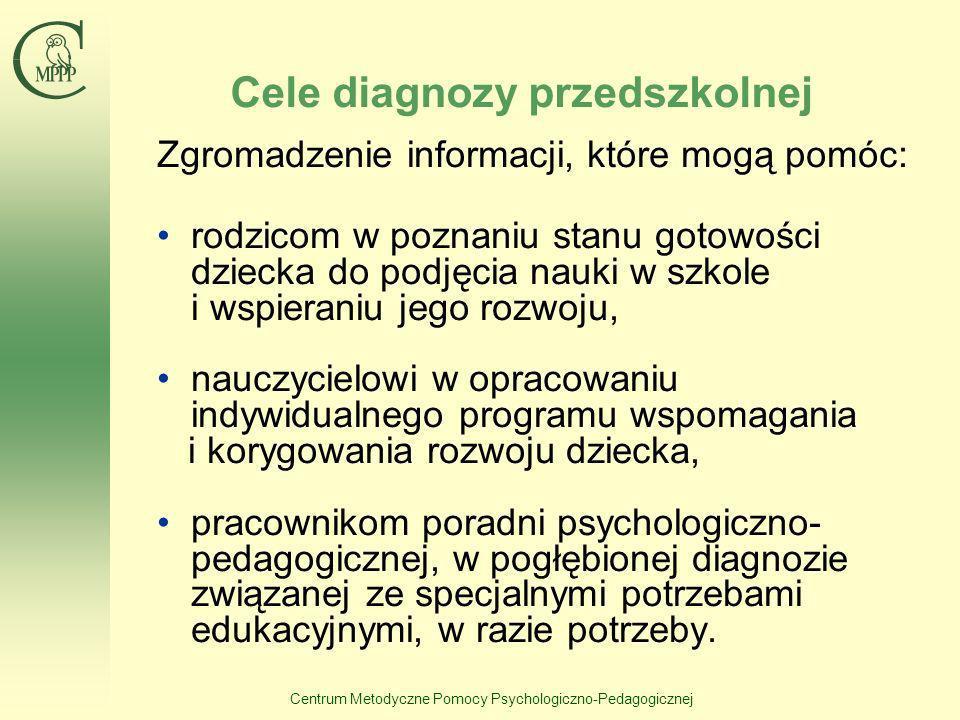 Cele diagnozy przedszkolnej
