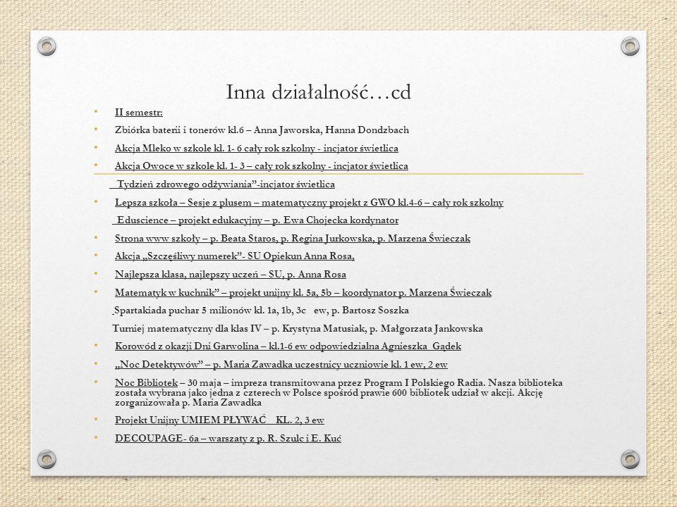 Inna działalność…cd II semestr:
