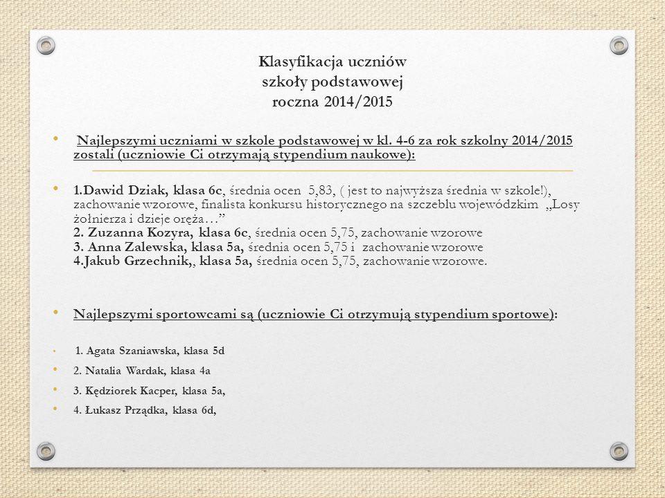 Klasyfikacja uczniów szkoły podstawowej roczna 2014/2015