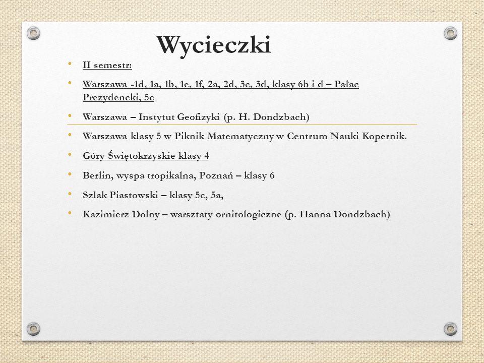 Wycieczki II semestr: Warszawa -1d, 1a, 1b, 1e, 1f, 2a, 2d, 3c, 3d, klasy 6b i d – Pałac Prezydencki, 5c.