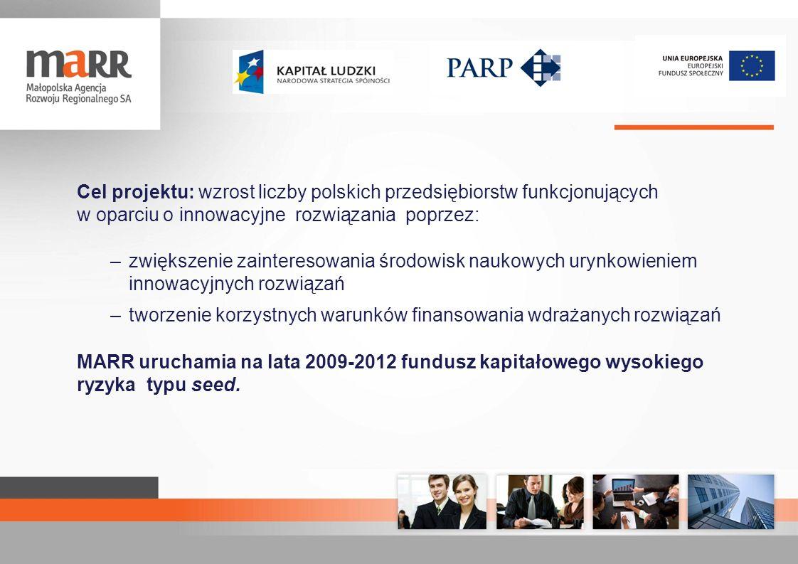 Cel projektu: wzrost liczby polskich przedsiębiorstw funkcjonujących w oparciu o innowacyjne rozwiązania poprzez: