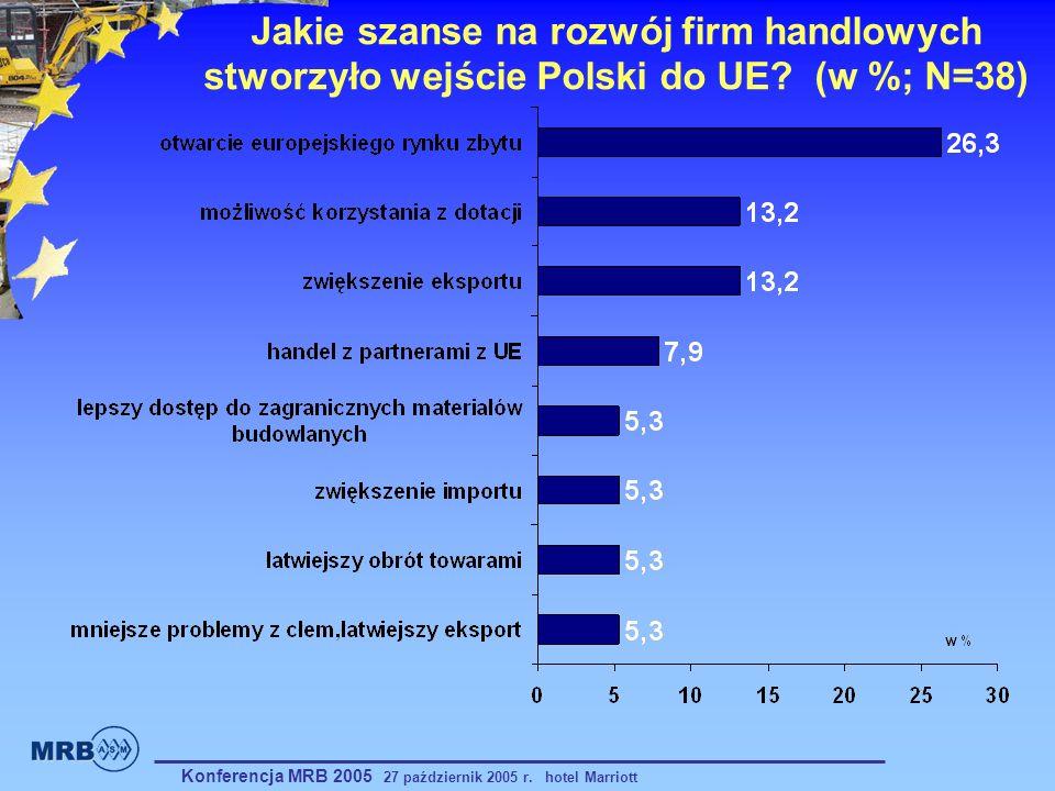 Jakie szanse na rozwój firm handlowych stworzyło wejście Polski do UE