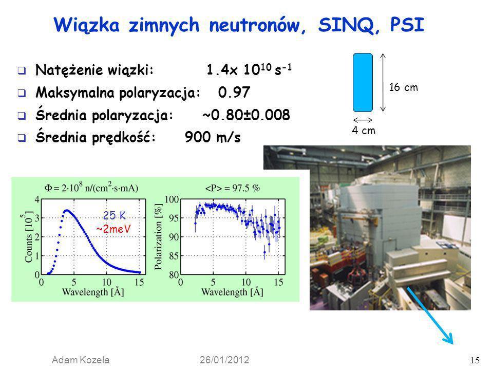 Wiązka zimnych neutronów, SINQ, PSI