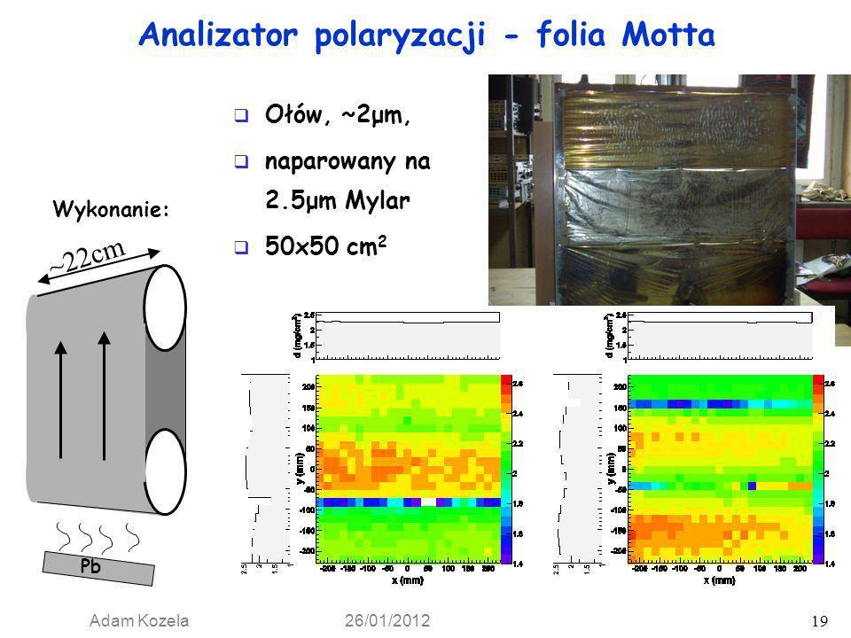 Analizator polaryzacji - folia Motta