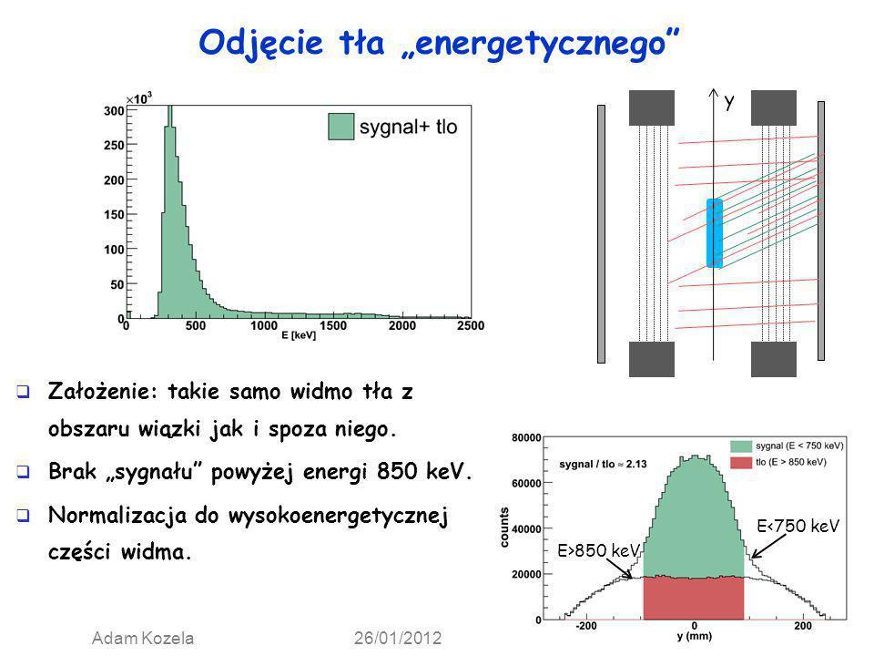 """Odjęcie tła """"energetycznego"""