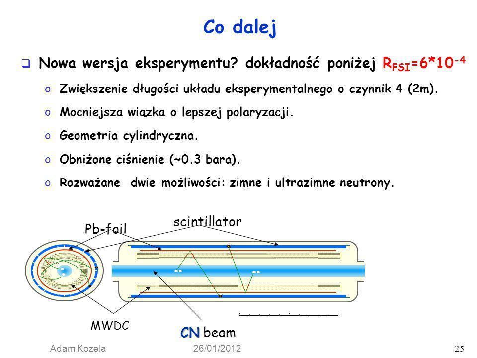 Co dalej Nowa wersja eksperymentu dokładność poniżej RFSI=6*10-4