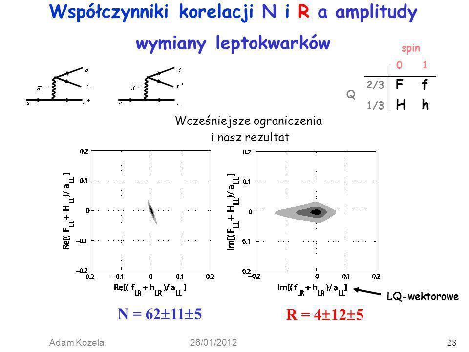 Współczynniki korelacji N i R a amplitudy wymiany leptokwarków