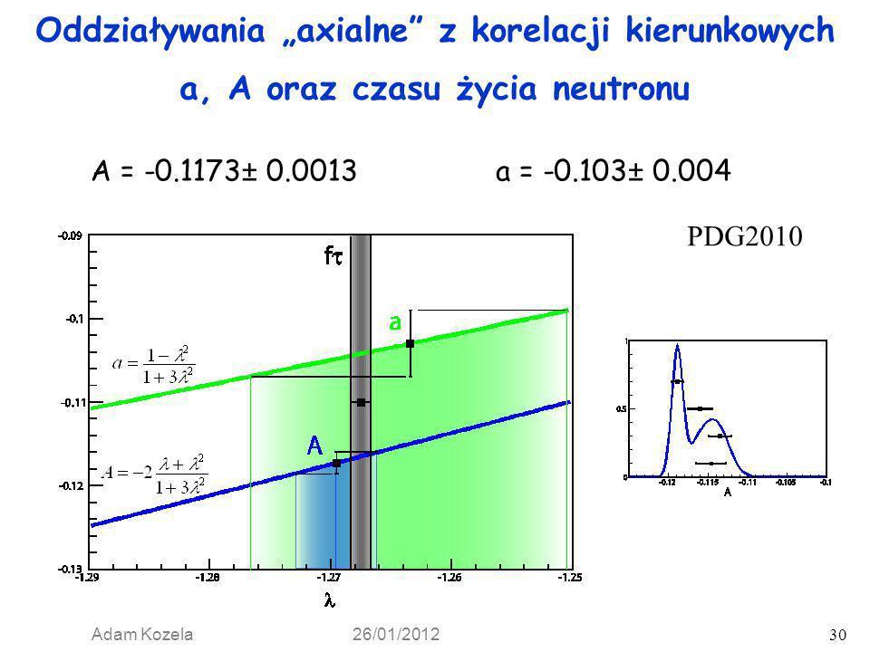 """Oddziaływania """"axialne z korelacji kierunkowych a, A oraz czasu życia neutronu"""