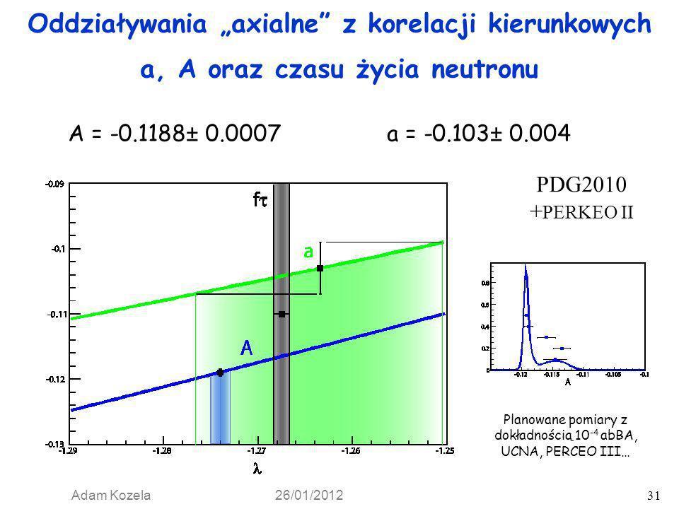Planowane pomiary z dokładnością 10-4 abBA, UCNA, PERCEO III…