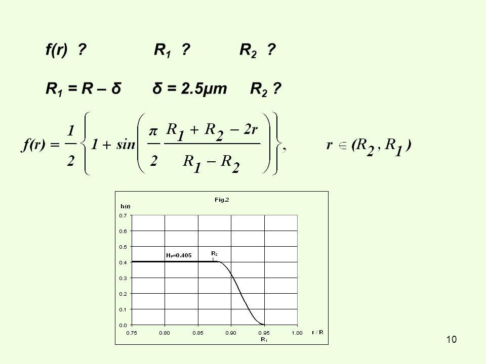 f(r) R1 R2 R1 = R – δ δ = 2.5μm R2