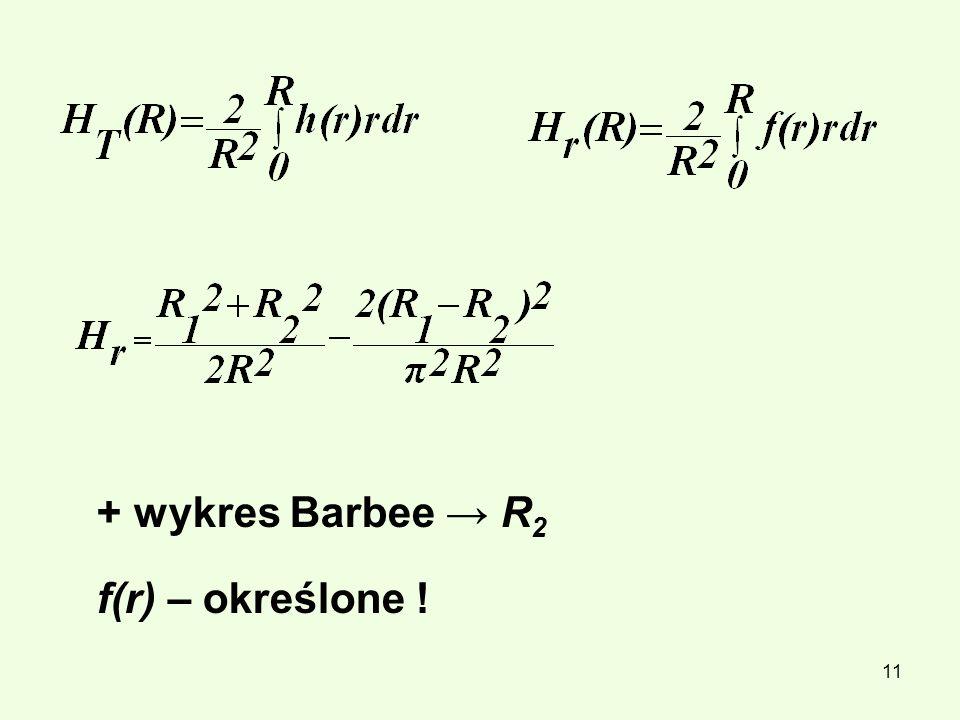 + wykres Barbee → R2 f(r) – określone !