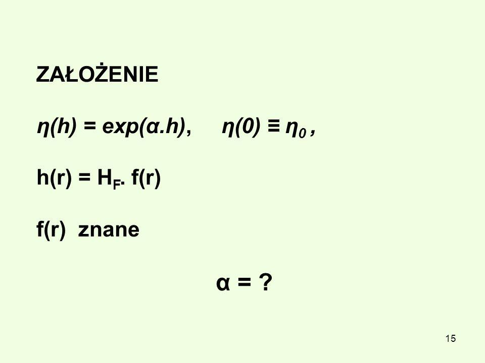 ZAŁOŻENIE η(h) = exp(α.h), η(0) ≡ η0 , h(r) = HF. f(r) f(r) znane α =