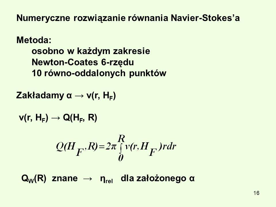Numeryczne rozwiązanie równania Navier-Stokes'a