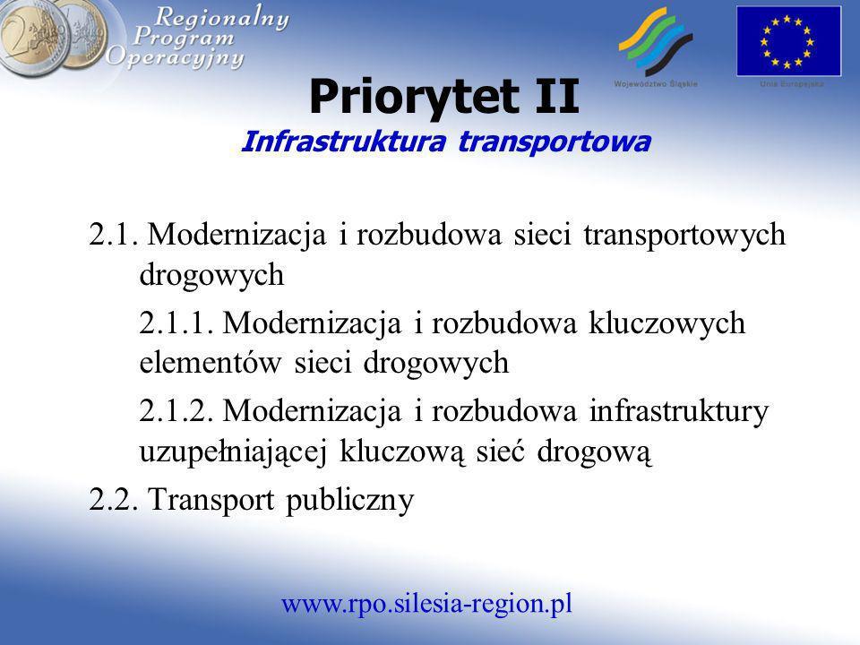 Priorytet II Infrastruktura transportowa