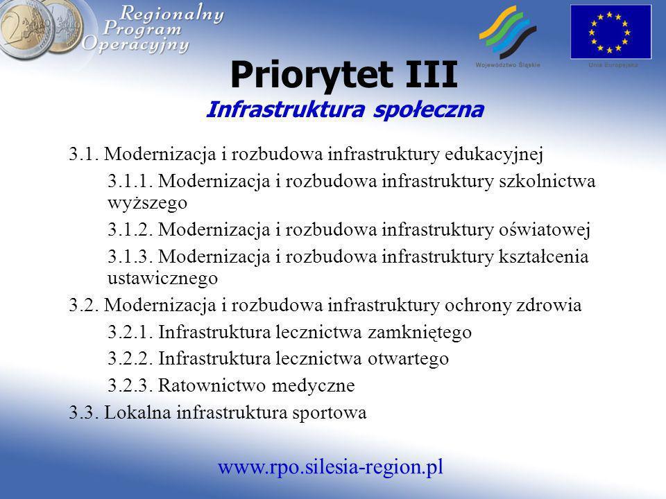 Priorytet III Infrastruktura społeczna