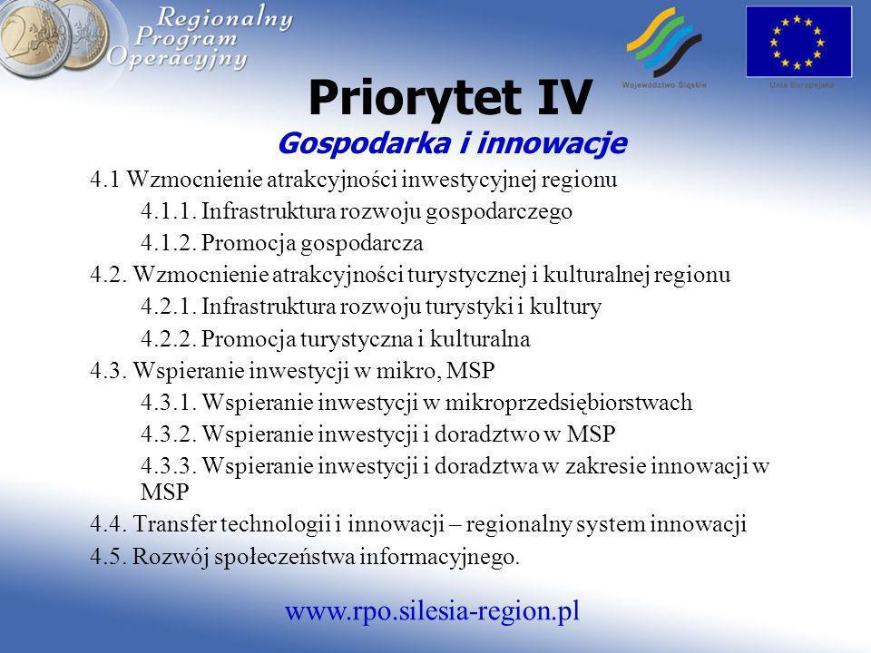 Priorytet IV Gospodarka i innowacje