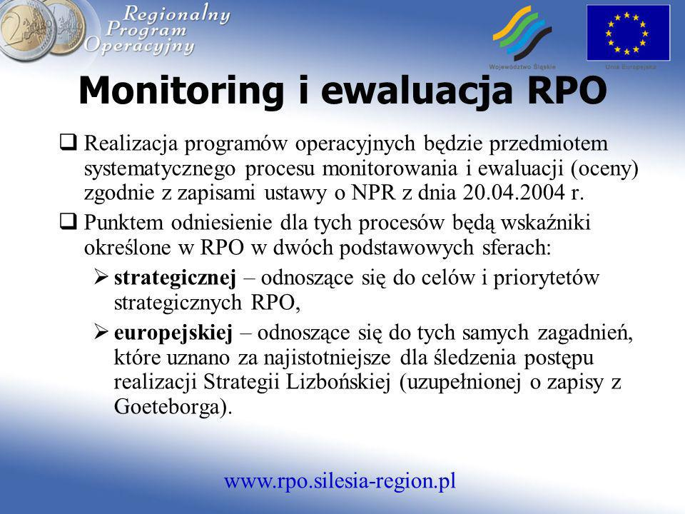 Monitoring i ewaluacja RPO