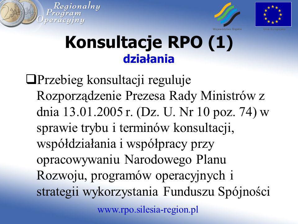 Konsultacje RPO (1) działania