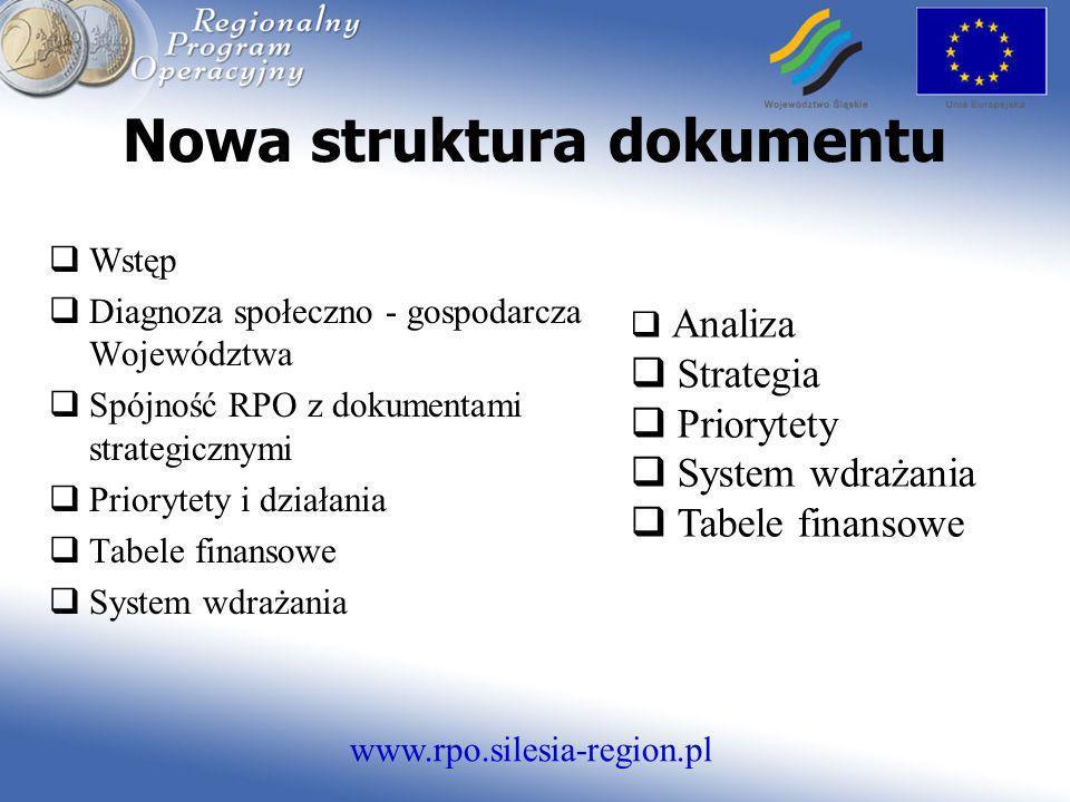 Nowa struktura dokumentu