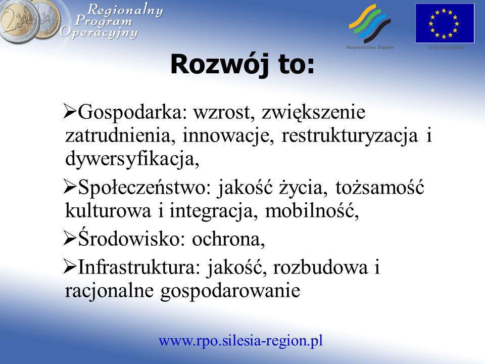 Rozwój to: Gospodarka: wzrost, zwiększenie zatrudnienia, innowacje, restrukturyzacja i dywersyfikacja,