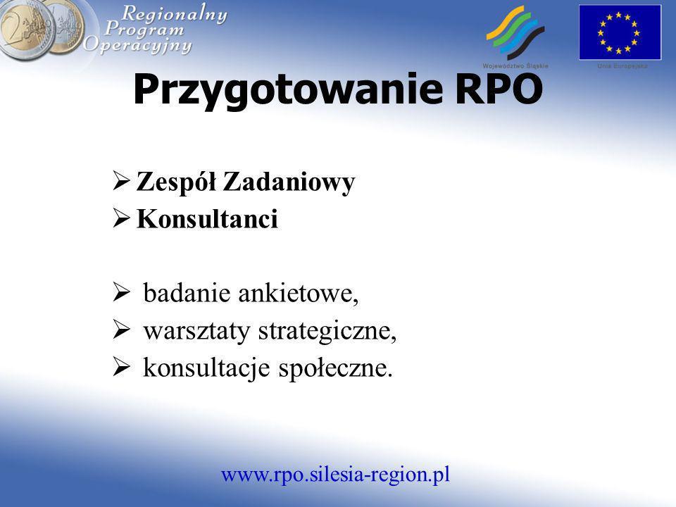 Przygotowanie RPO Zespół Zadaniowy Konsultanci badanie ankietowe,