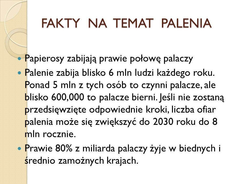 FAKTY NA TEMAT PALENIA Papierosy zabijają prawie połowę palaczy
