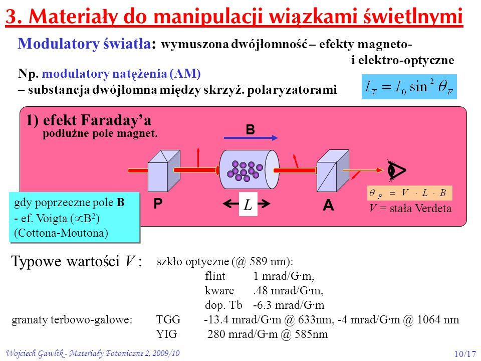 3. Materiały do manipulacji wiązkami świetlnymi