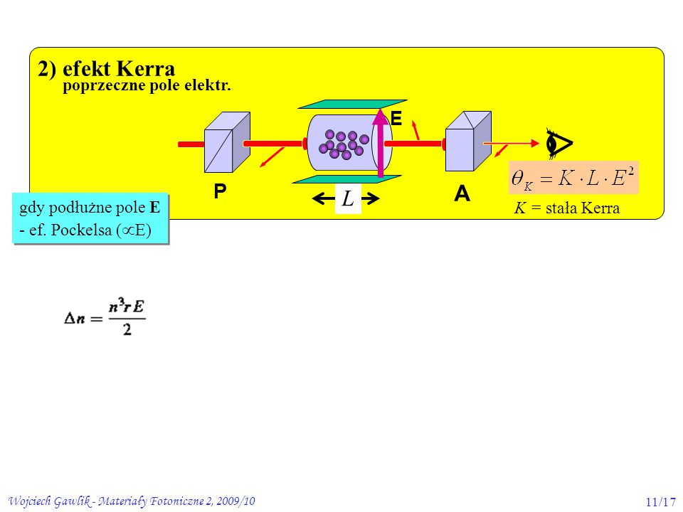 2) efekt Kerra A L P E poprzeczne pole elektr. gdy podłużne pole E