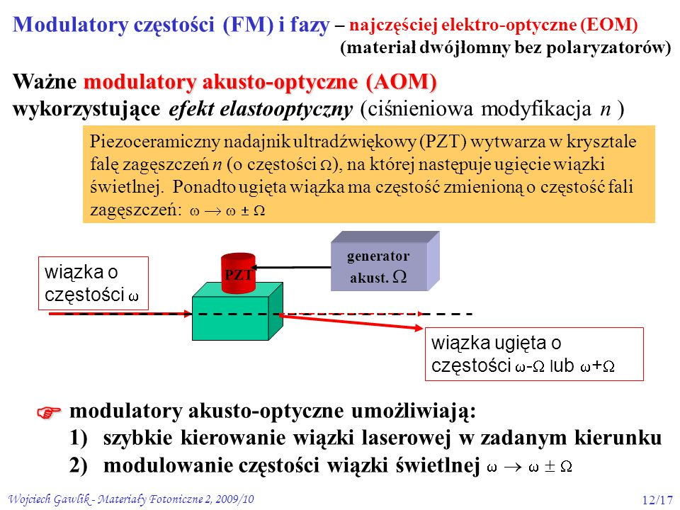 Modulatory częstości (FM) i fazy
