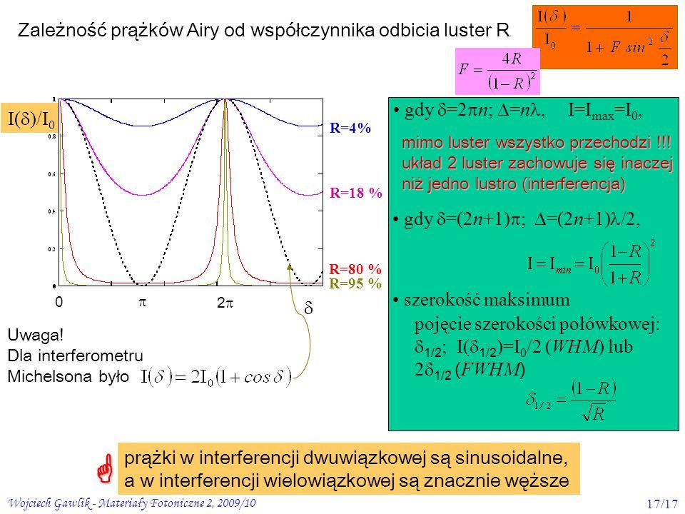  Zależność prążków Airy od współczynnika odbicia luster R
