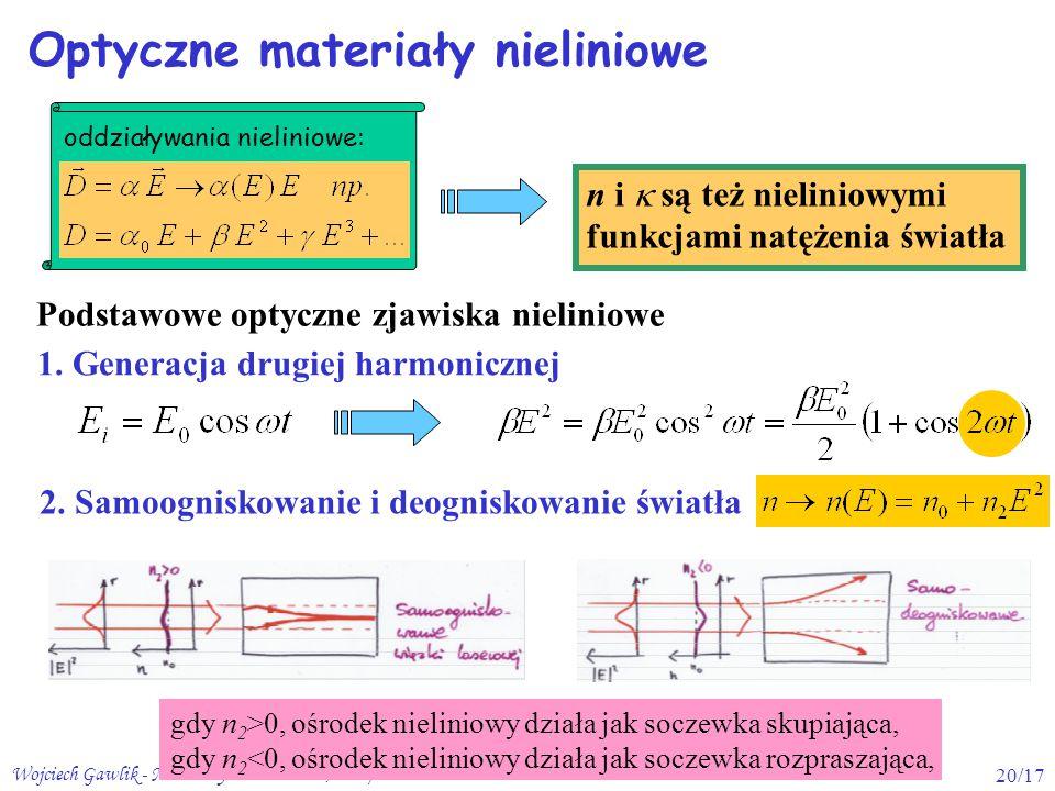 Optyczne materiały nieliniowe