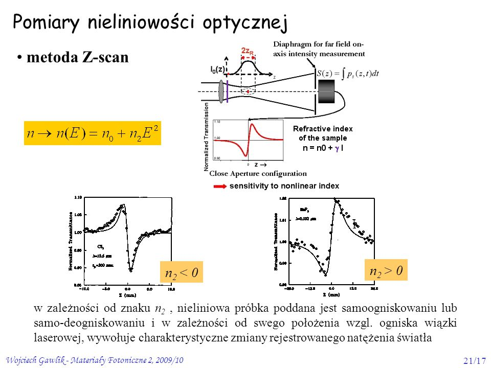 Pomiary nieliniowości optycznej